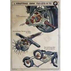 Affiche ancienne originale moto BMW sidecar Kraftrad 750/275 R75